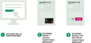 mastercard consors finanz